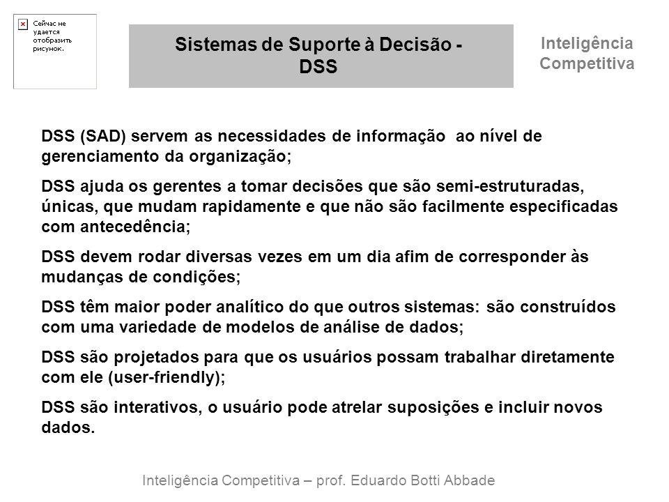 Sistemas de Suporte à Decisão - DSS Inteligência Competitiva