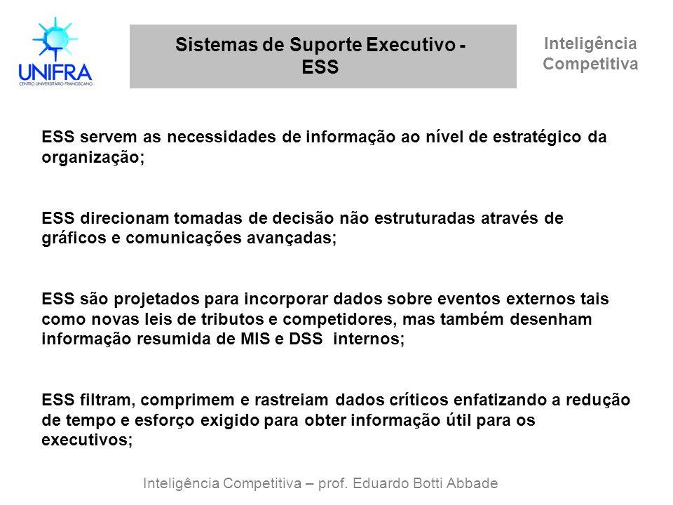 Sistemas de Suporte Executivo - ESS Inteligência Competitiva