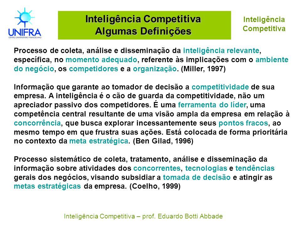 Inteligência Competitiva Algumas Definições Inteligência Competitiva