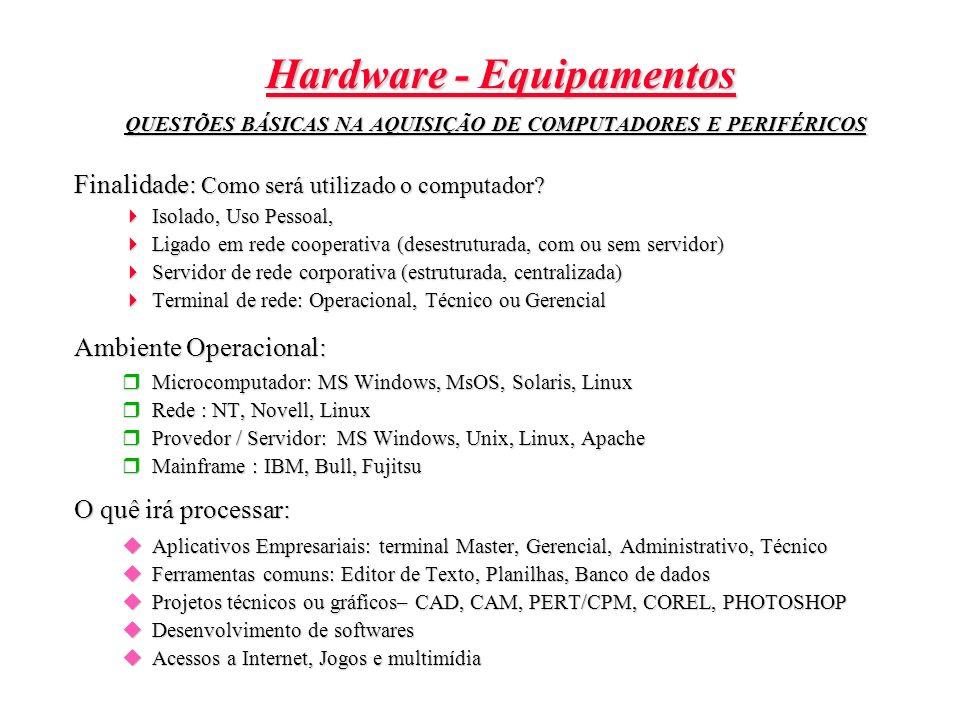 Hardware - Equipamentos