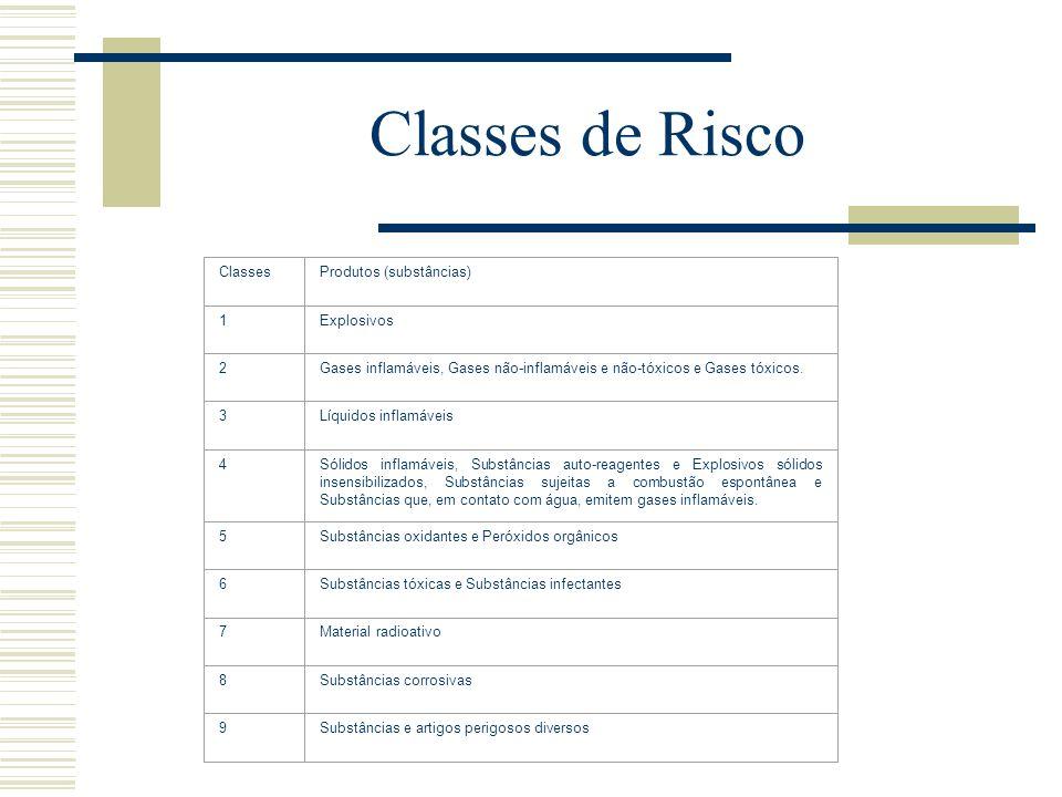 Classes de Risco Classes Produtos (substâncias) 1 Explosivos 2