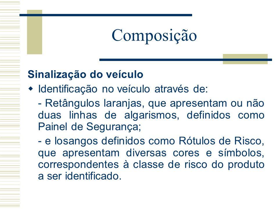 Composição Sinalização do veículo Identificação no veículo através de:
