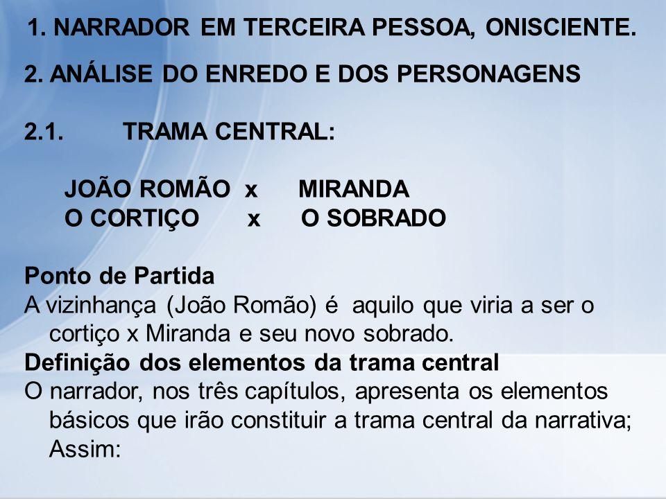 1. NARRADOR EM TERCEIRA PESSOA, ONISCIENTE.