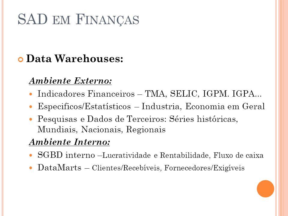 SAD em Finanças Data Warehouses: Ambiente Externo: