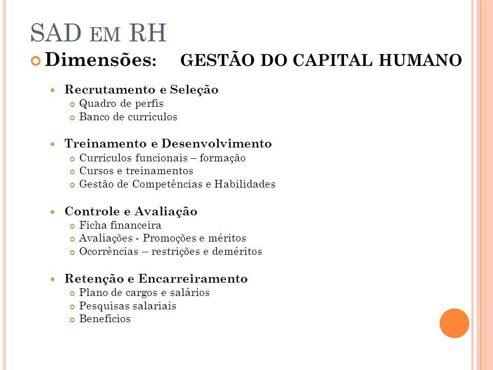 SAD em RH Dimensões: GESTÃO DO CAPITAL HUMANO Recrutamento e Seleção