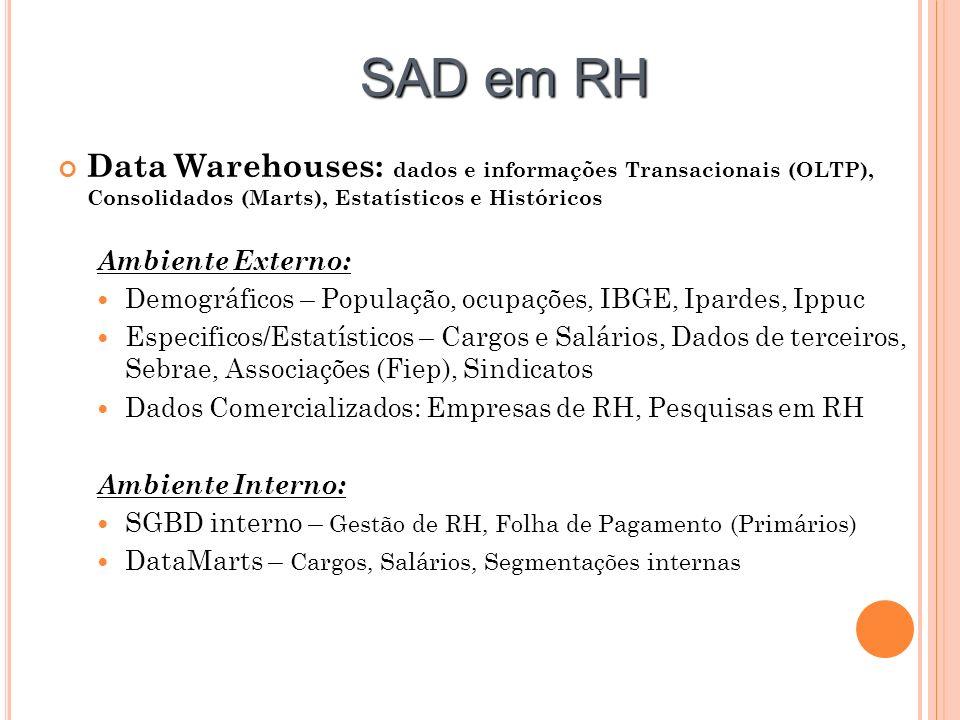 SAD em RH Data Warehouses: dados e informações Transacionais (OLTP), Consolidados (Marts), Estatísticos e Históricos.