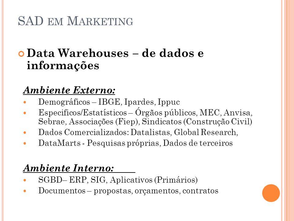 SAD em Marketing Data Warehouses – de dados e informações