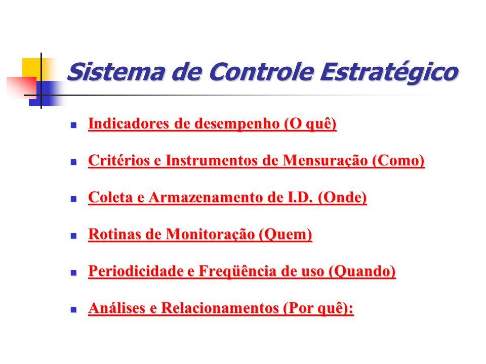 Sistema de Controle Estratégico