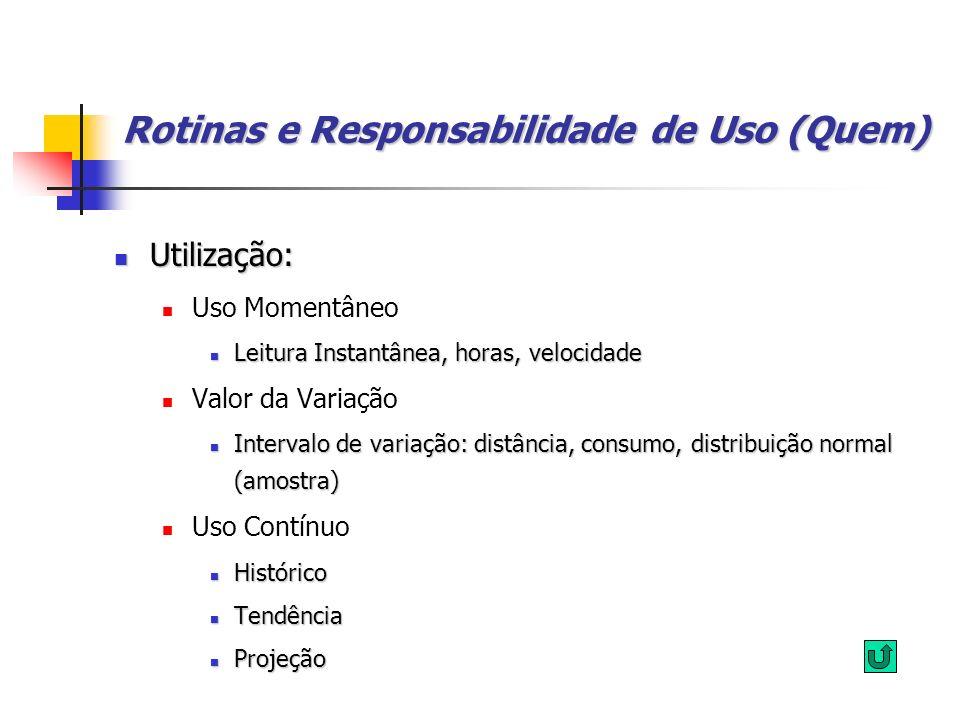 Rotinas e Responsabilidade de Uso (Quem)