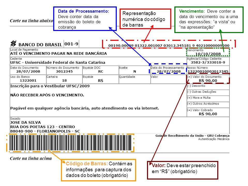 Representação numérica do código de barras