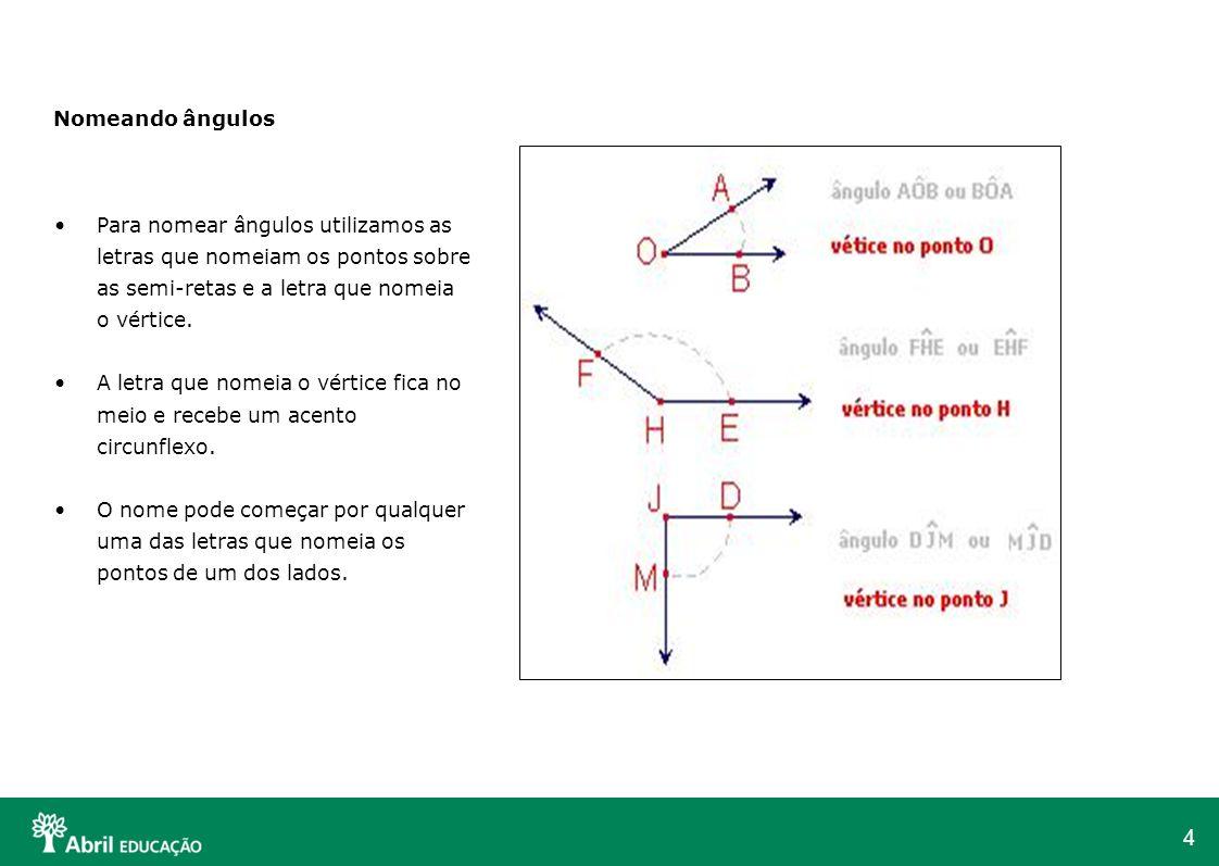 Nomeando ângulos Para nomear ângulos utilizamos as letras que nomeiam os pontos sobre as semi-retas e a letra que nomeia o vértice.