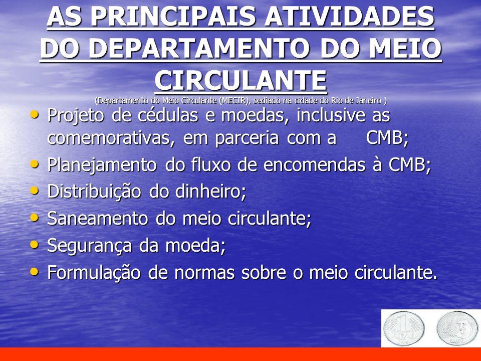 AS PRINCIPAIS ATIVIDADES DO DEPARTAMENTO DO MEIO CIRCULANTE (Departamento do Meio Circulante (MECIR), sediado na cidade do Rio de Janeiro )