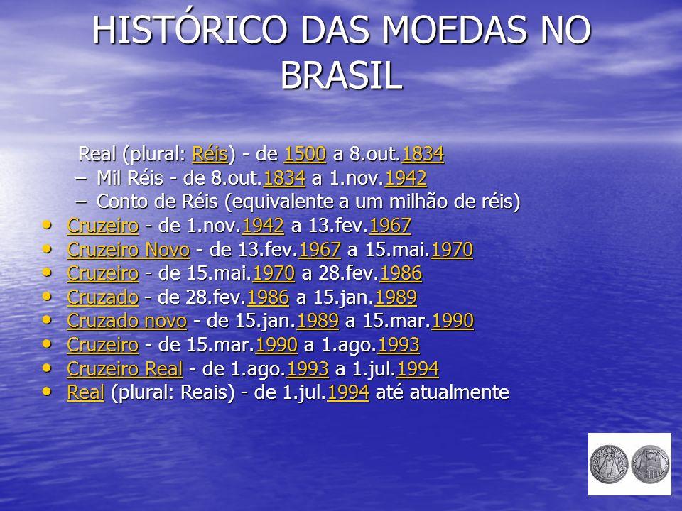HISTÓRICO DAS MOEDAS NO BRASIL