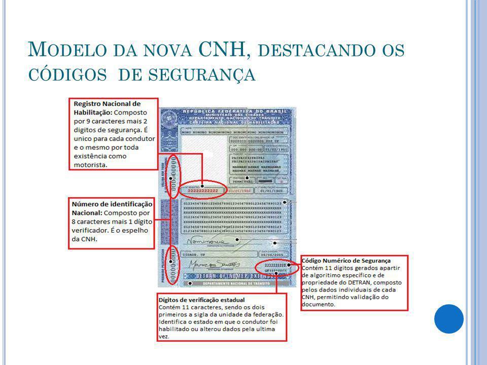 Modelo da nova CNH, destacando os códigos de segurança