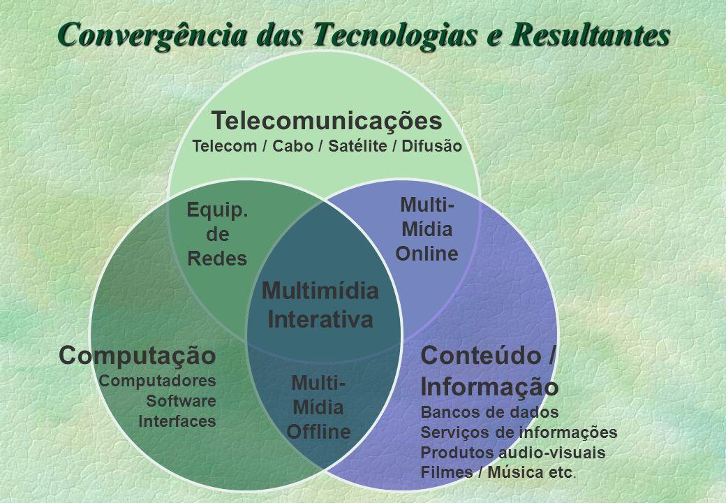 Convergência das Tecnologias e Resultantes