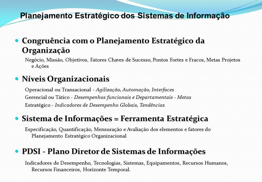 Planejamento Estratégico dos Sistemas de Informação