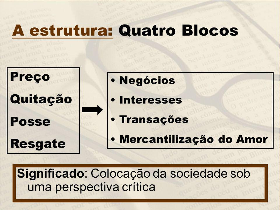 A estrutura: Quatro Blocos