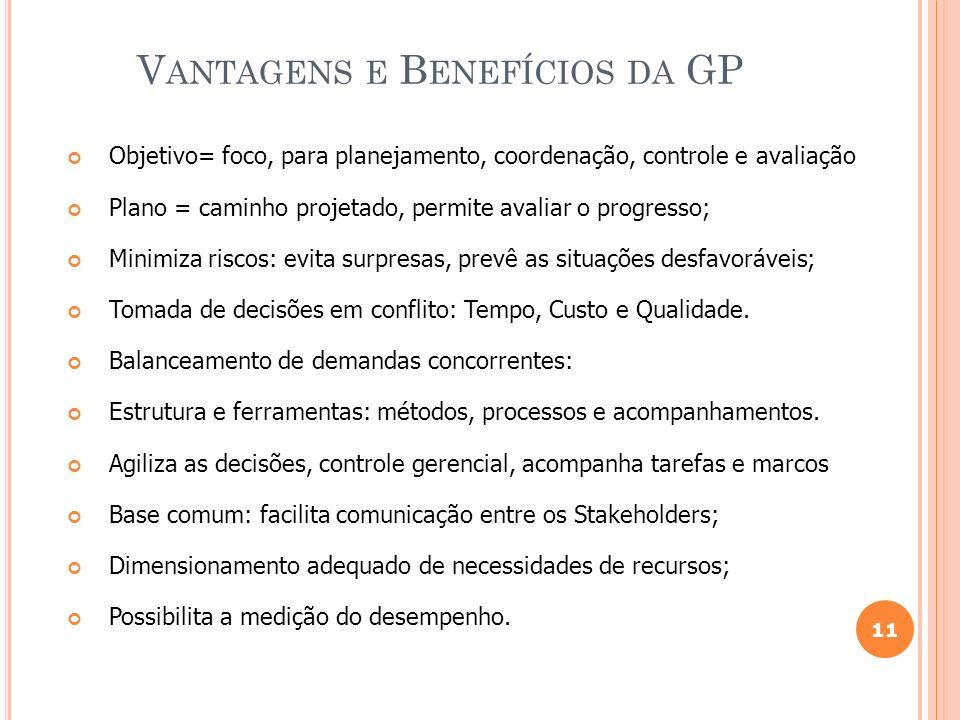 Vantagens e Benefícios da GP