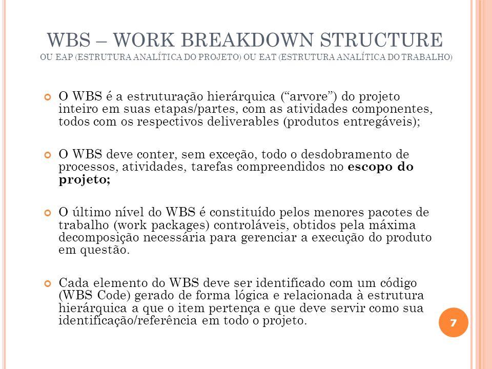 WBS – WORK BREAKDOWN STRUCTURE OU EAP (ESTRUTURA ANALÍTICA DO PROJETO) OU EAT (ESTRUTURA ANALÍTICA DO TRABALHO)