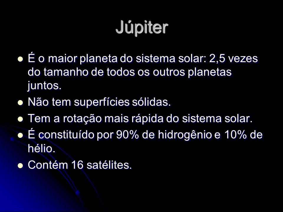 JúpiterÉ o maior planeta do sistema solar: 2,5 vezes do tamanho de todos os outros planetas juntos.