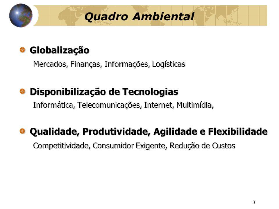 Quadro Ambiental Globalização Disponibilização de Tecnologias
