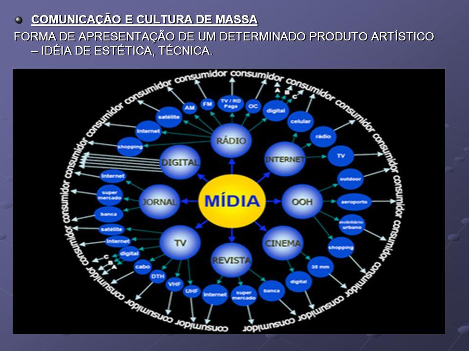 COMUNICAÇÃO E CULTURA DE MASSA