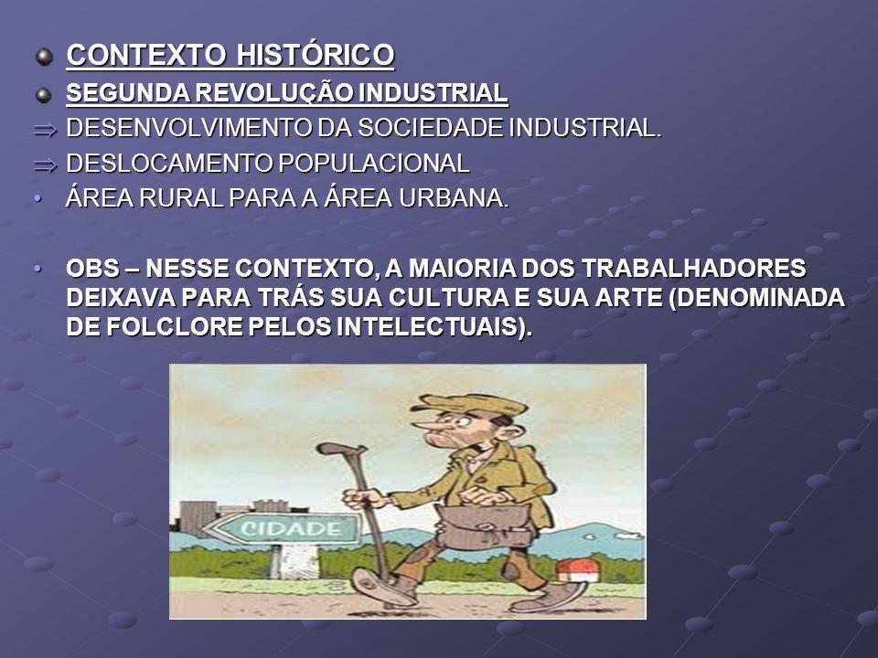 CONTEXTO HISTÓRICO SEGUNDA REVOLUÇÃO INDUSTRIAL
