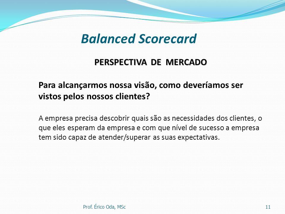 PERSPECTIVA DE MERCADO