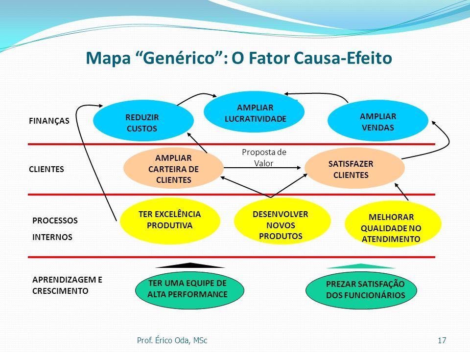 Mapa Genérico : O Fator Causa-Efeito