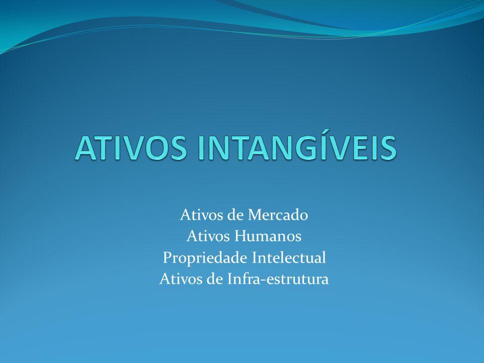 ATIVOS INTANGÍVEIS Ativos de Mercado Ativos Humanos