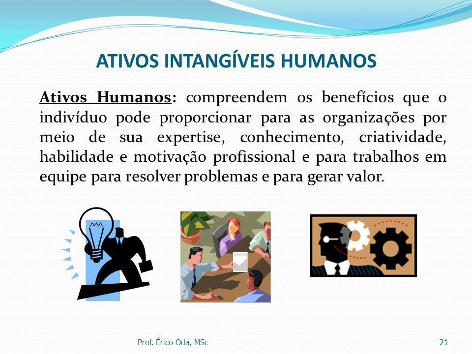 ATIVOS INTANGÍVEIS HUMANOS