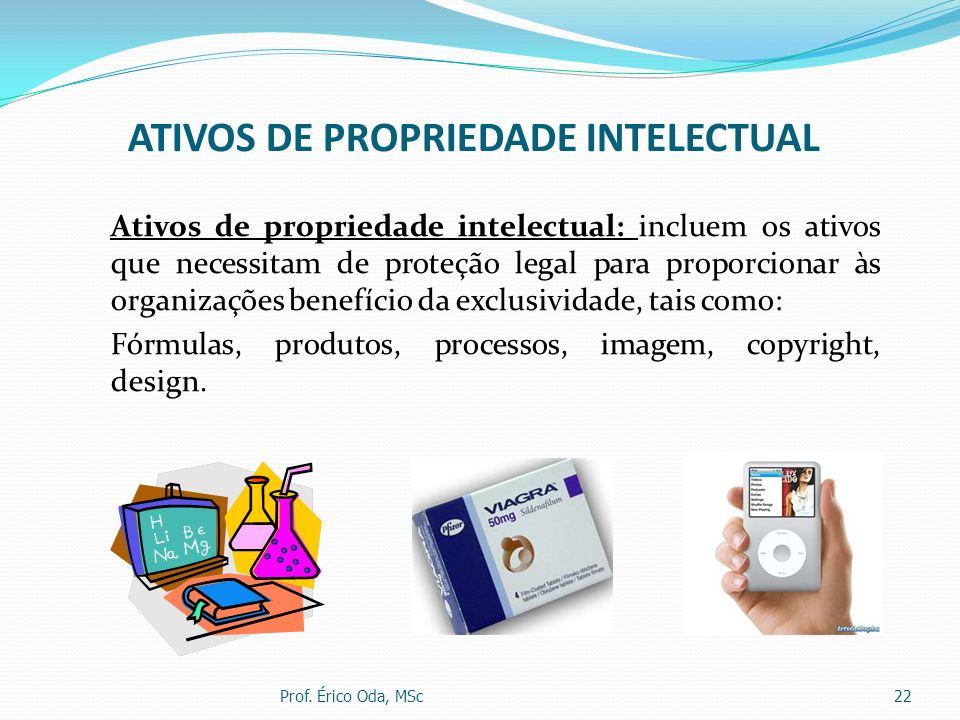 ATIVOS DE PROPRIEDADE INTELECTUAL