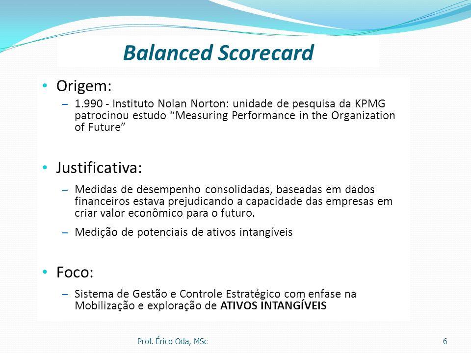 Balanced Scorecard Origem: Justificativa: Foco: