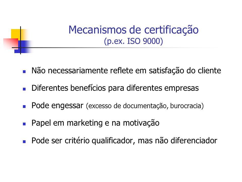 Mecanismos de certificação (p.ex. ISO 9000)