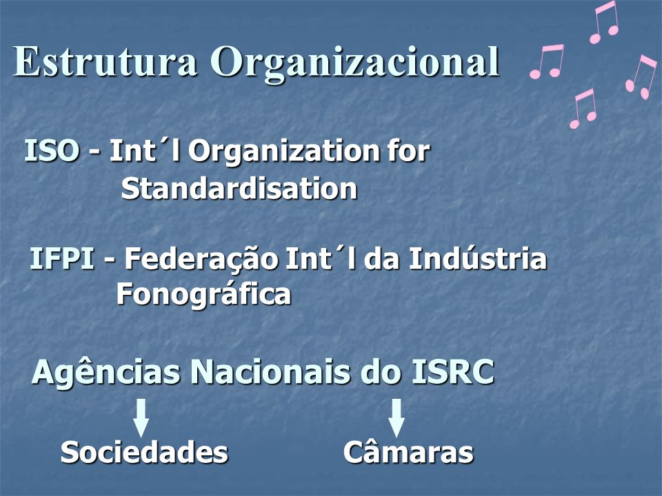Estrutura Organizacional ISO - Int´l Organization for