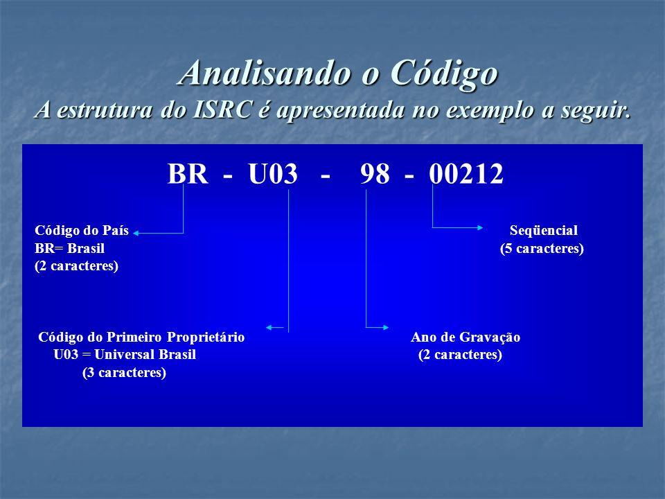 Analisando o CódigoA estrutura do ISRC é apresentada no exemplo a seguir. BR - U03 - 98 - 00212.