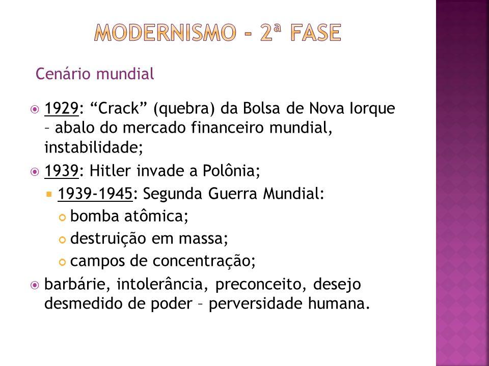 Modernismo - 2ª fase Cenário mundial