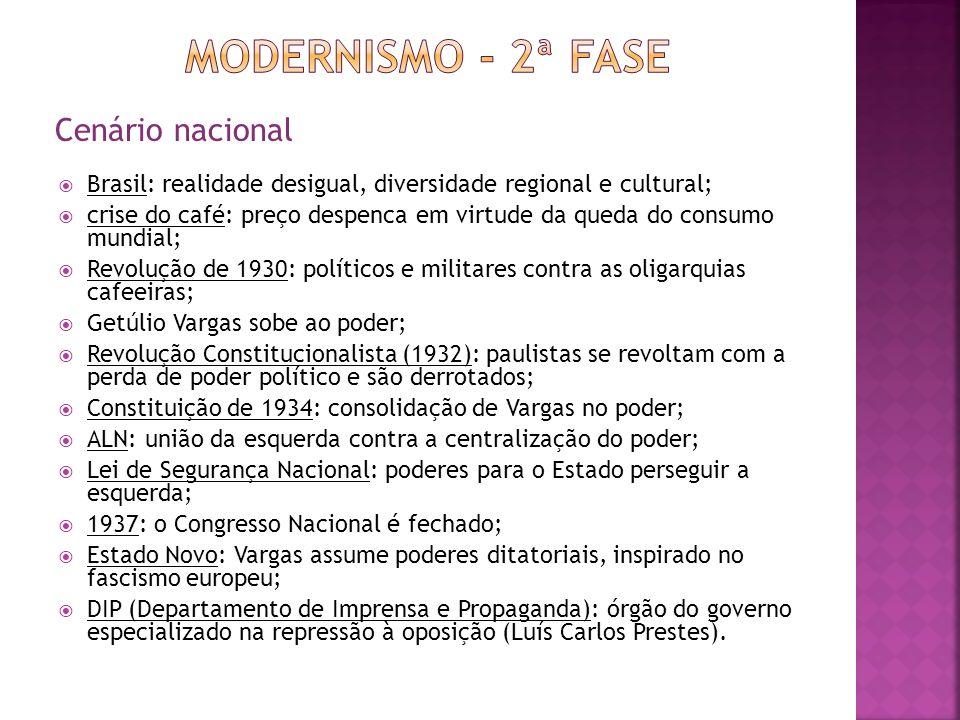 Modernismo - 2ª fase Cenário nacional