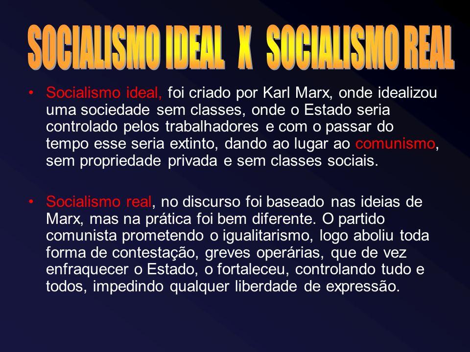 SOCIALISMO IDEAL X SOCIALISMO REAL