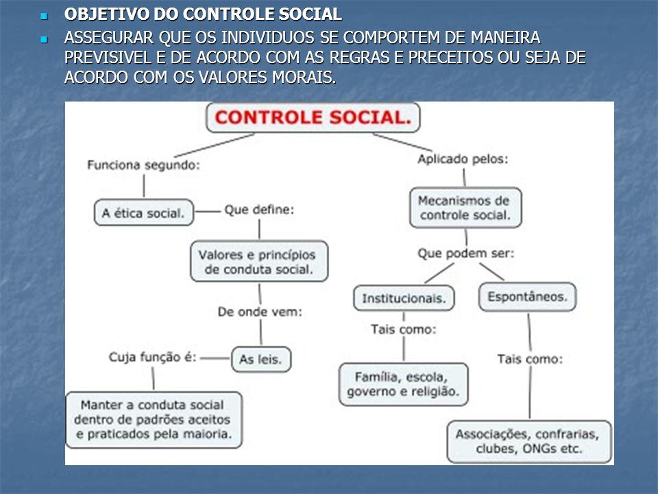 OBJETIVO DO CONTROLE SOCIAL