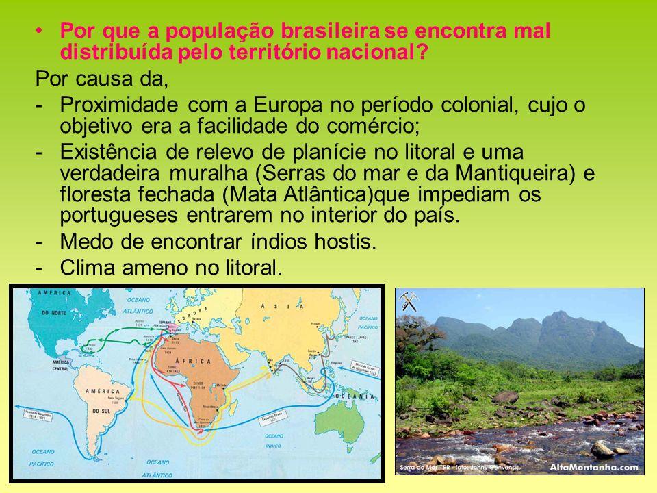Por que a população brasileira se encontra mal distribuída pelo território nacional