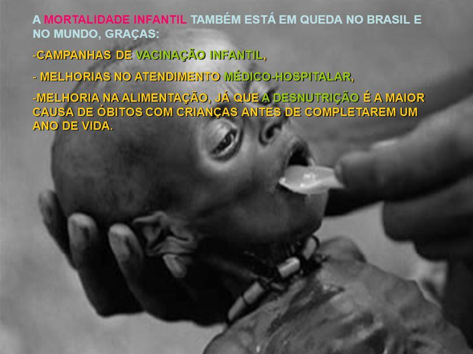 A MORTALIDADE INFANTIL TAMBÉM ESTÁ EM QUEDA NO BRASIL E NO MUNDO, GRAÇAS: