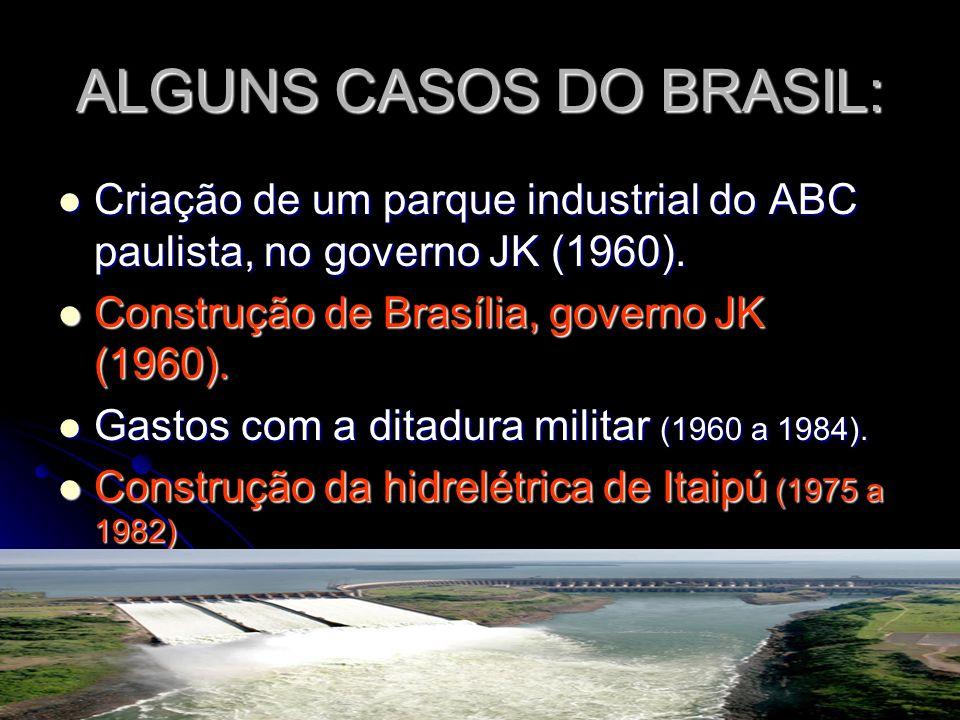ALGUNS CASOS DO BRASIL: