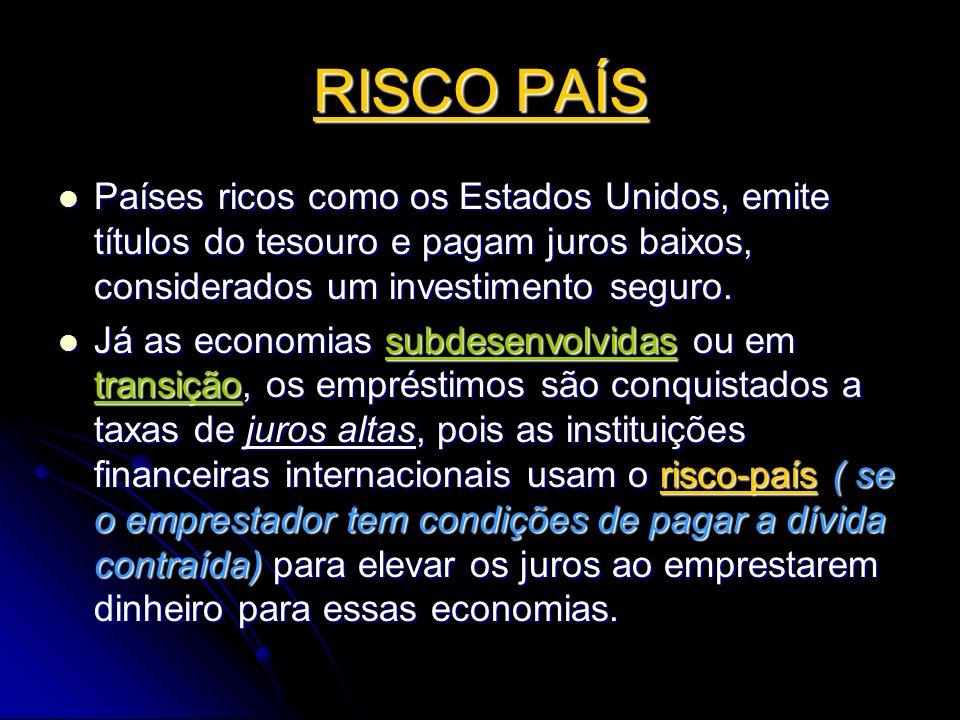 RISCO PAÍS Países ricos como os Estados Unidos, emite títulos do tesouro e pagam juros baixos, considerados um investimento seguro.