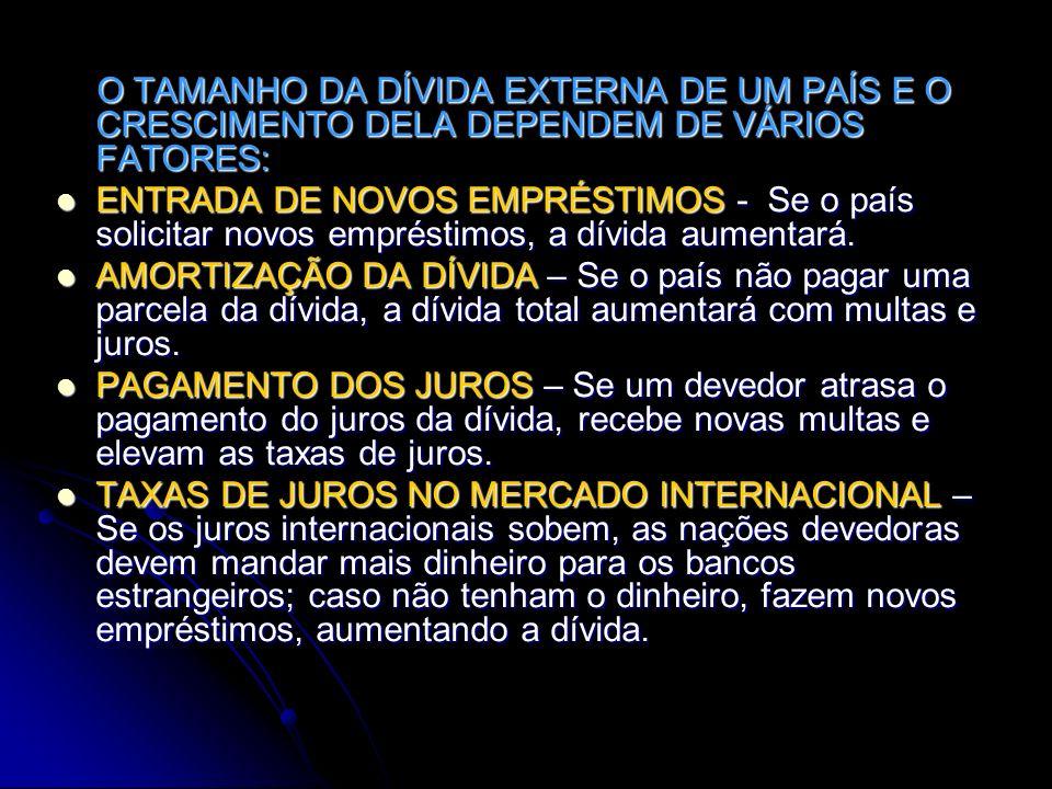 O TAMANHO DA DÍVIDA EXTERNA DE UM PAÍS E O CRESCIMENTO DELA DEPENDEM DE VÁRIOS FATORES: