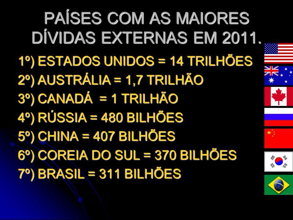 PAÍSES COM AS MAIORES DÍVIDAS EXTERNAS EM 2011.