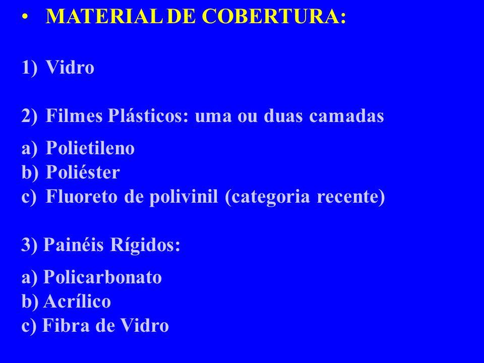 MATERIAL DE COBERTURA: