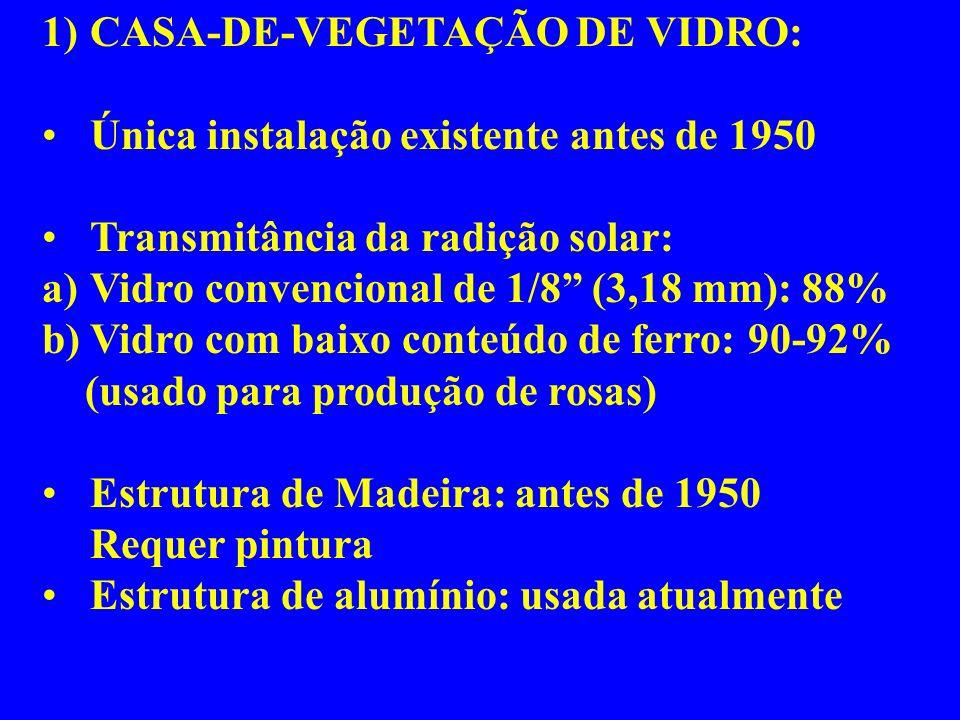 CASA-DE-VEGETAÇÃO DE VIDRO: