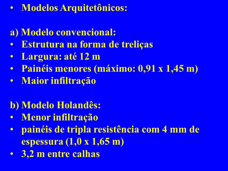 Modelos Arquitetônicos: