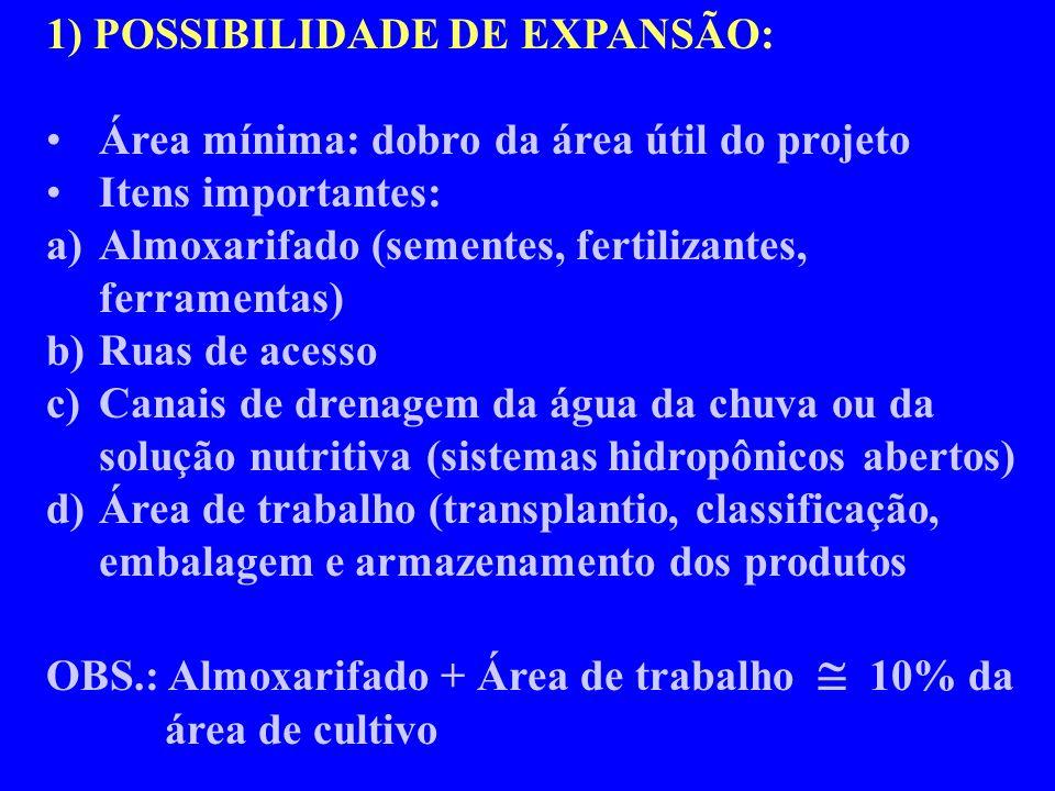 1) POSSIBILIDADE DE EXPANSÃO: